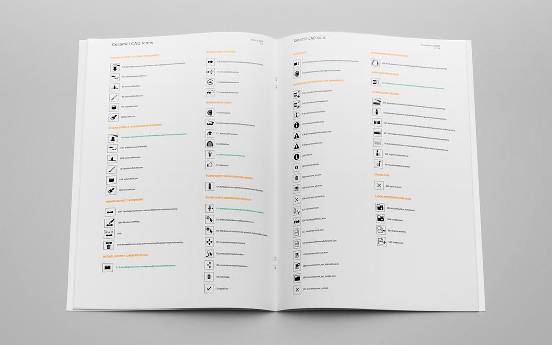 Amann Girrbach Icons Software