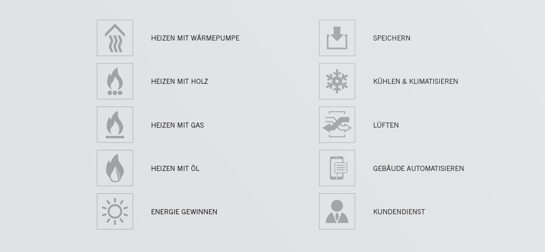 Bösch Piktogramme für Produktgruppen